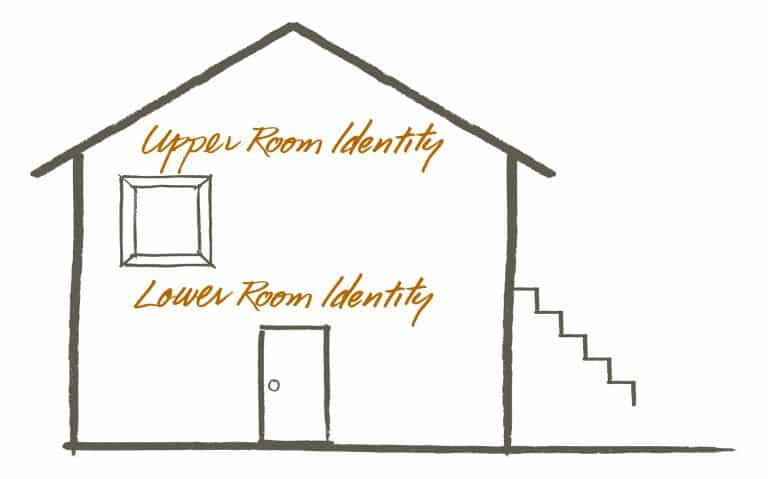 Future Church: The Upper Room & The Lower Room